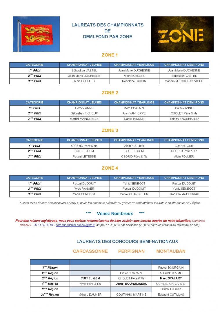 Champions 20federation 20colombophile 20normande 20du 2016 11 2019