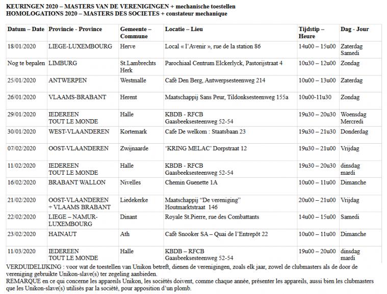 Screenshot 2020 01 01 keuringen 2012 masters van de verenigingen data keuringen 2020 pdf