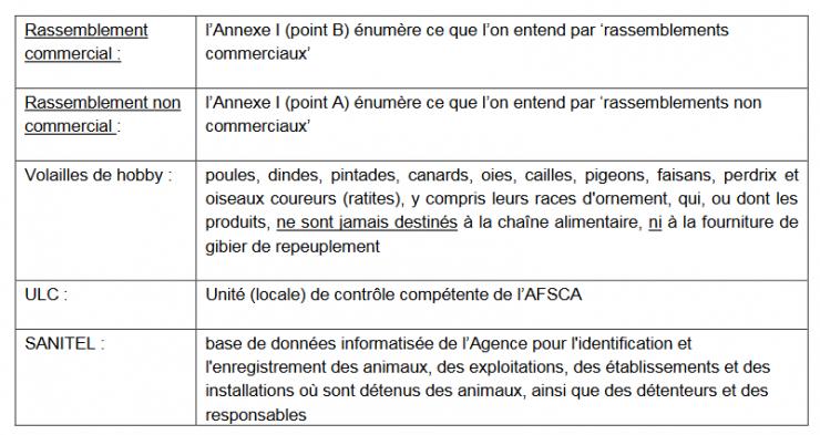 Screenshot 2020 01 23 20200123 circ rassemblement volailles hobby fr 1 0 pdf