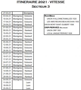 Screenshot 2021 03 16 projet itineraire 2021 xlsx itineraire secteur 3 vitesse pdf
