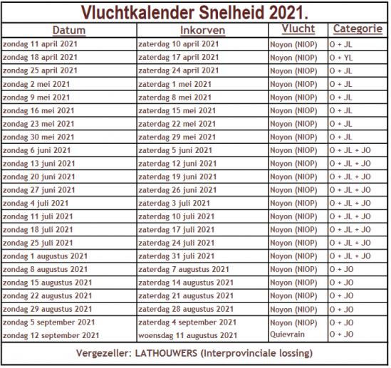 Screenshot 2021 04 02 vluchtkalender snelheid 2021 1 pdf