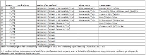 Screenshot 2021 04 03 vluchtkalender 2021 voorlopig pdf 1