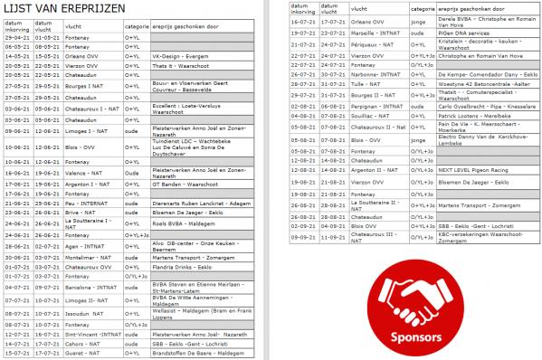 Screenshot 2021 04 25 programmaboekje fondclub eeklo seizoen 2021 pdf