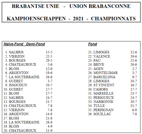 Screenshot 2021 05 10 brabantse unie union brabanconne infor 21 pdf 1