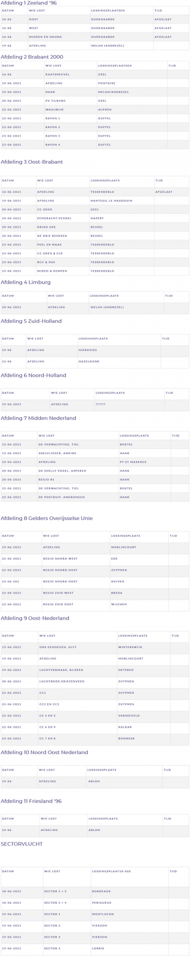 Screenshot 2021 06 15 at 08 25 11 wie lost waar en hoe laat duivensportbond