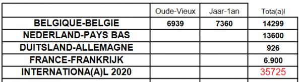 Screenshot 2021 06 30 at 08 40 48 agen total 21 pdf