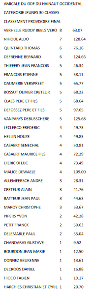 Screenshot 2021 09 13 at 09 48 19 amicale jeunes 1 pdf