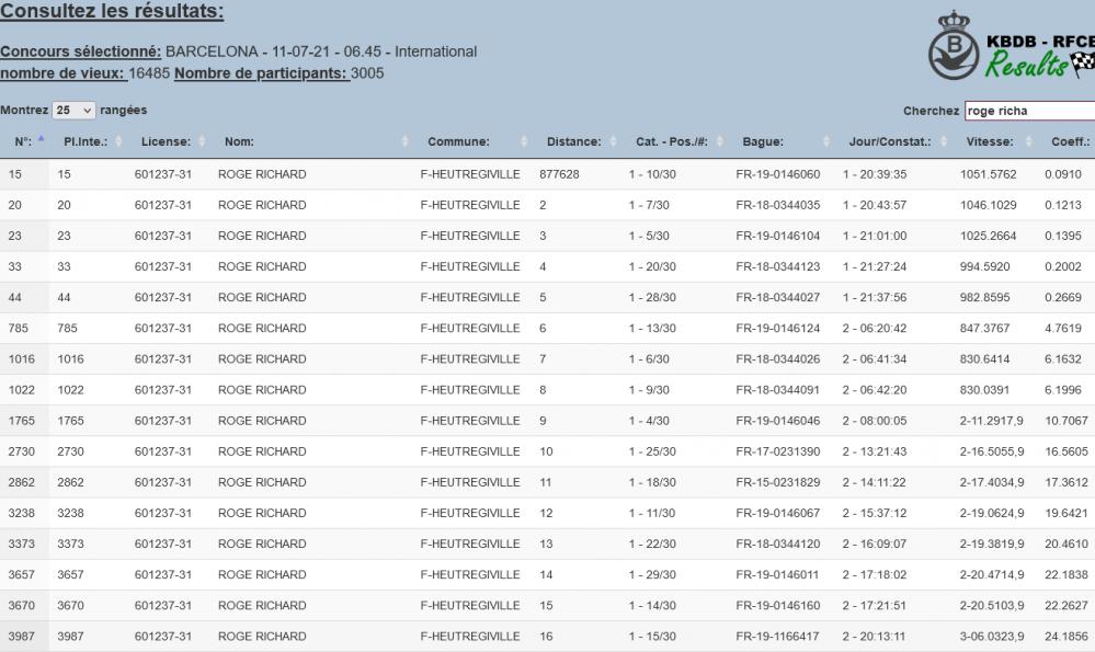 Screenshot 2021 09 21 at 13 59 12 kbdb rfcb admin